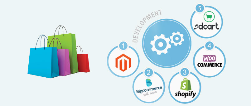 Top 5 modern e-commerce services