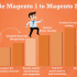 Upgrade Magento1 to Magento2