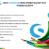 Best Shopware development agency for German clients