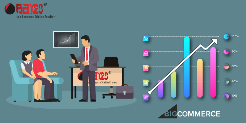 Best Magento Services, Bigcommerce Development Services | Bay20
