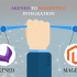 Akeneo to Magento2 Integration