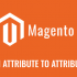 Assign attribute to attribute set in Magento 2