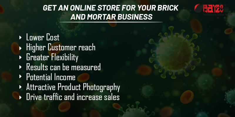 Corona Proofing - Get an online store for your brick and mortar business