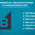 Bigcommerce SEO – Drive new customers to your BigCommerce store