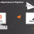 Magento to Bigcommerce Migration