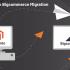 Magento to Bigcommerce Migration