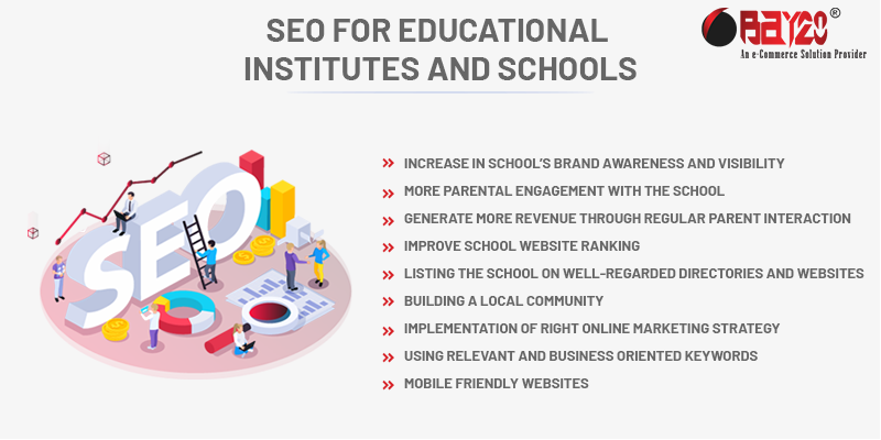 SEO for Educational Institutes and schools