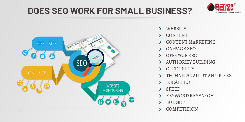 Does Seo Work for Small Business