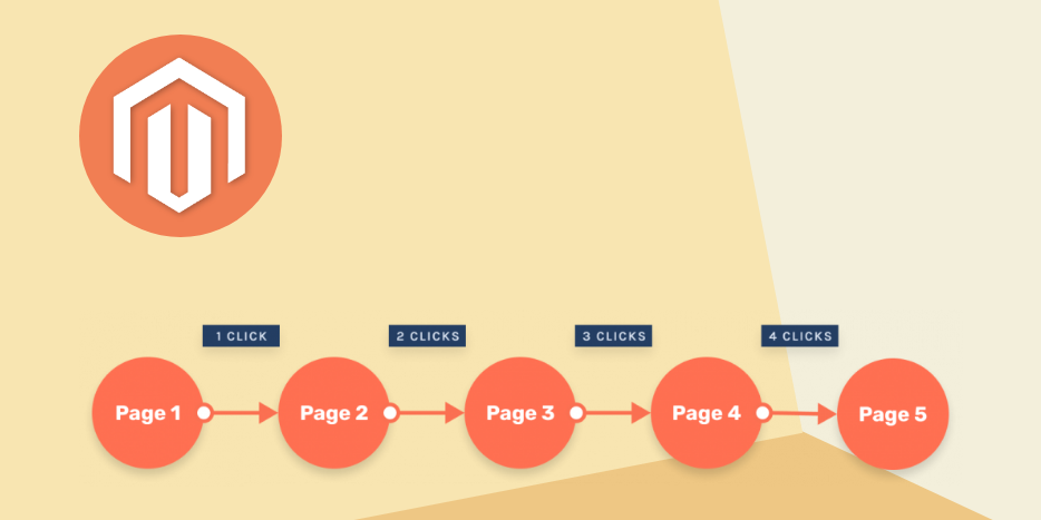 2How to Add Rel Prev, Next tag in Magento 2